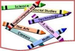 Perkembangan Mata Pelajaran dalam Kurikulum di Indonesia