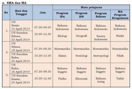 JADWAL UJIAN NASIONAL TAHUN PELAJARAN 2013-2014